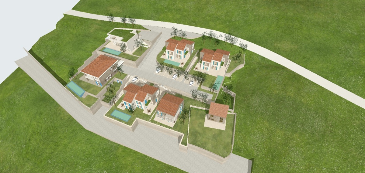 real estate investment project budva